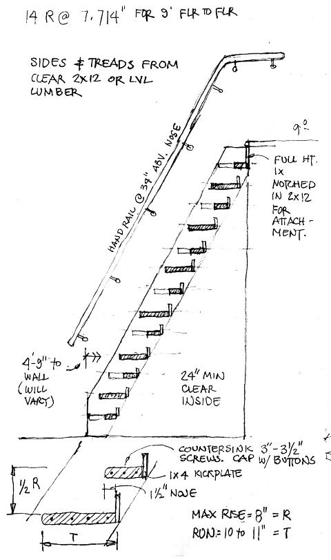 Alternate Tread Ladder Stair Or Jefferson Stair