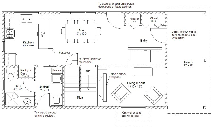 20\' wide easy to customize home cottage or cabin plans