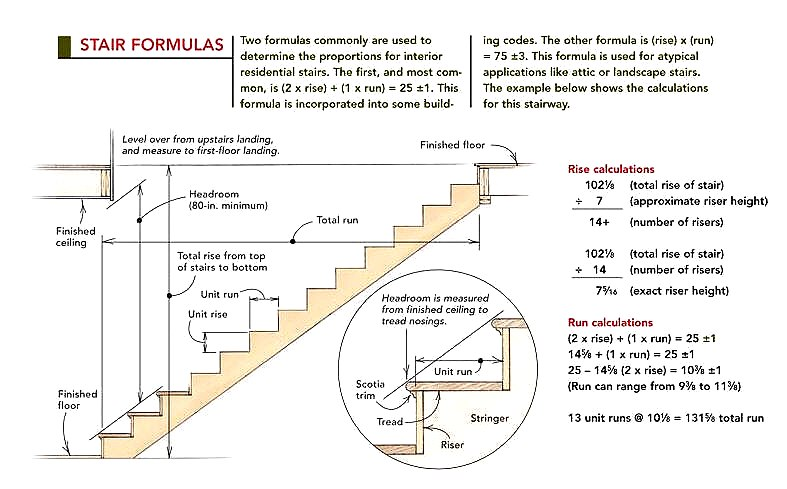 building stairs rise run calculations formula for stairs rise and run