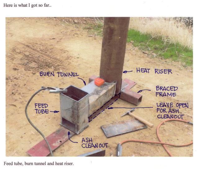Country woodworking plans diy garan wood desk for Homemade rocket stove plans