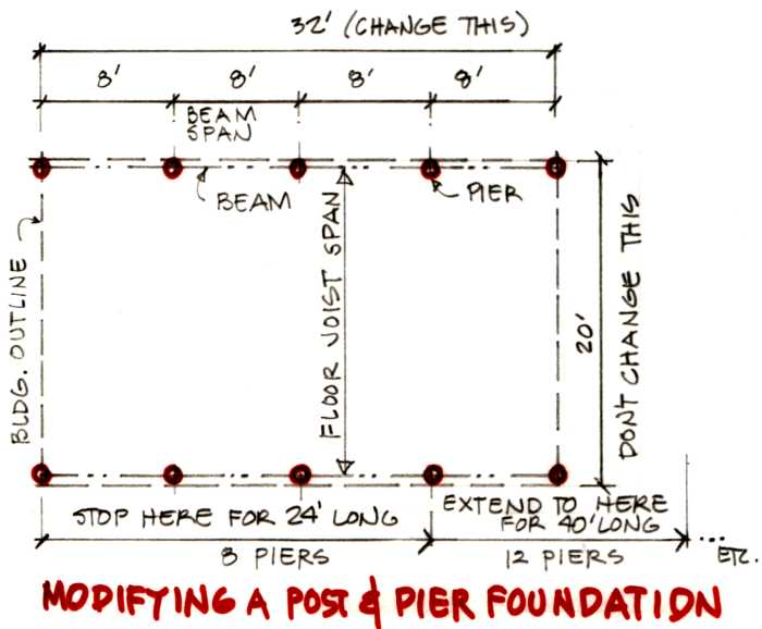 how to modify a standard post and pier foundation plan
